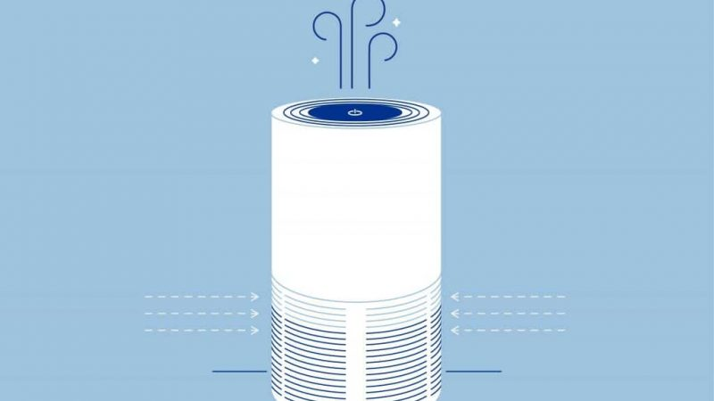 How to pick the right air purifier for your house?